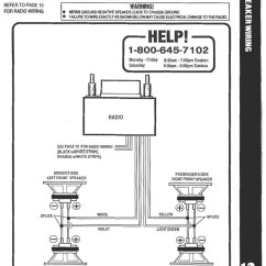 Audiovox Vehicle Wiring Diagrams Travel Trailer Diagram Aswc 1 Collection Sample