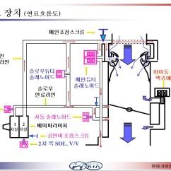 Atampt U Verse Connection Diagram Volkswagen Golf Mk1 Wiring At Amp T Collection Sample Download I