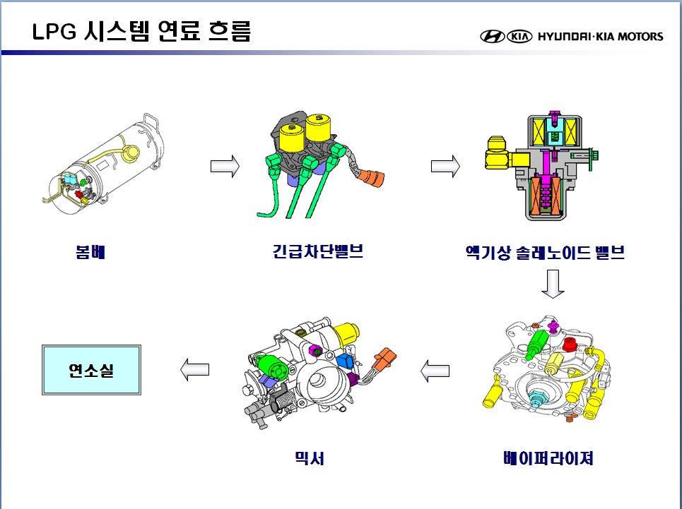 atampt u verse connection diagram auto meter gauge tach wiring modern home revolution at t and schematics