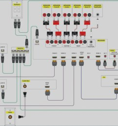 att uverse cat5 wiring diagram download collection att uverse wiring diagram elegant lovely cat5 9 [ 1343 x 970 Pixel ]