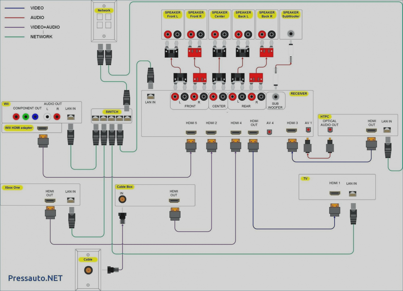att uverse home wiring diagram whirlpool tumble dryer cat5 sample |