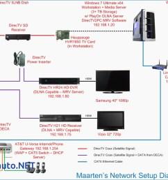 att cat5e wiring diagram wiring diagram ebookatt cat5e wiring diagram wiring diagramatt ethernet wiring diagram wiring [ 1056 x 794 Pixel ]