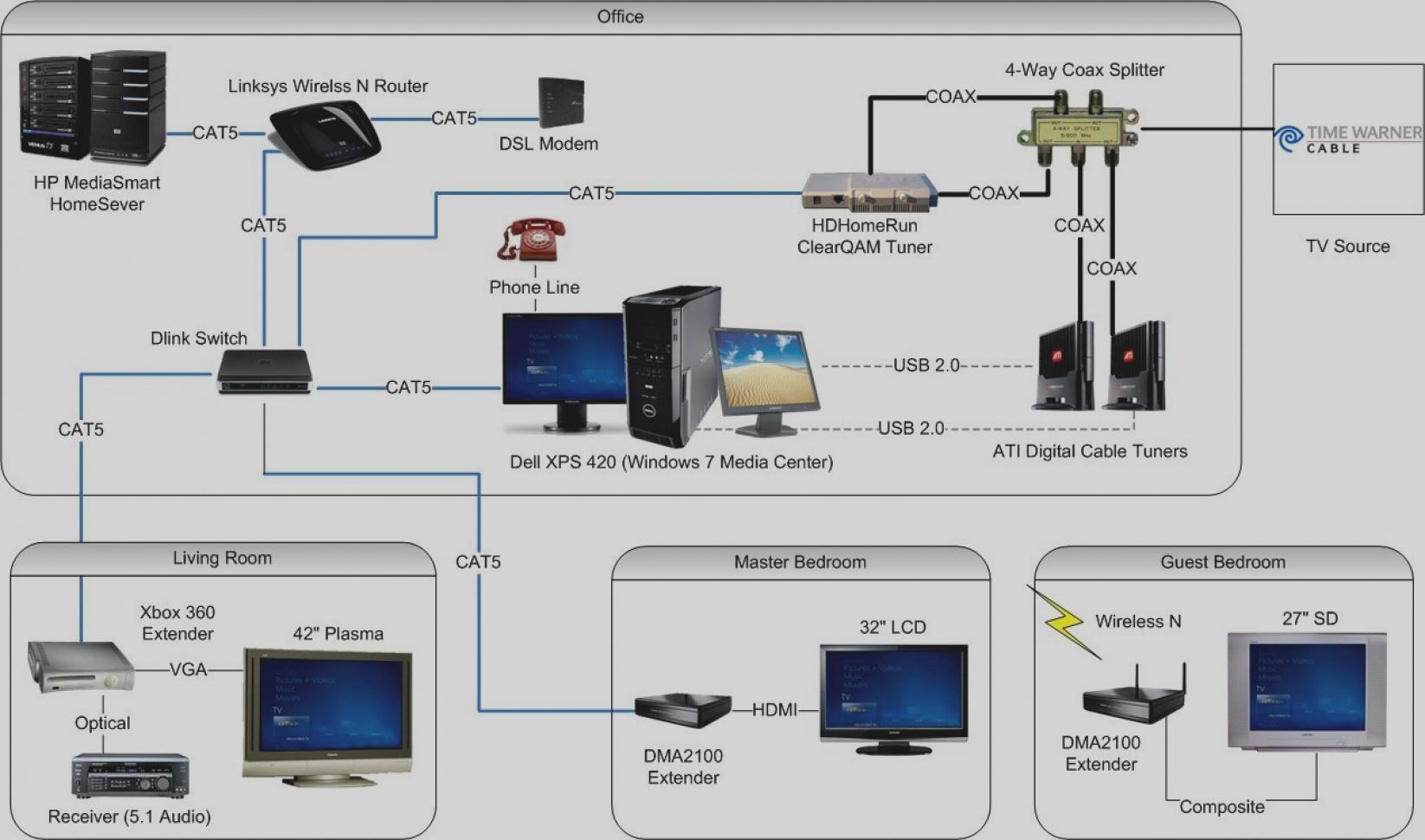 hight resolution of att u verse gateway wire diagram enthusiast wiring diagrams u2022 at t u verse wireless