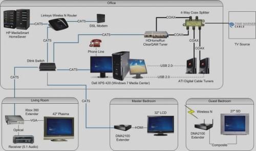 small resolution of att u verse gateway wire diagram enthusiast wiring diagrams u2022 at t u verse wireless