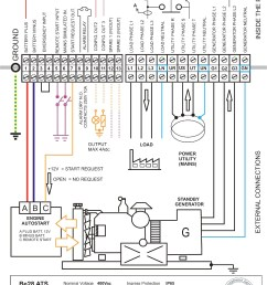 automatic standby generator wiring diagram download generac generator wiring diagram 16 k [ 1000 x 1375 Pixel ]