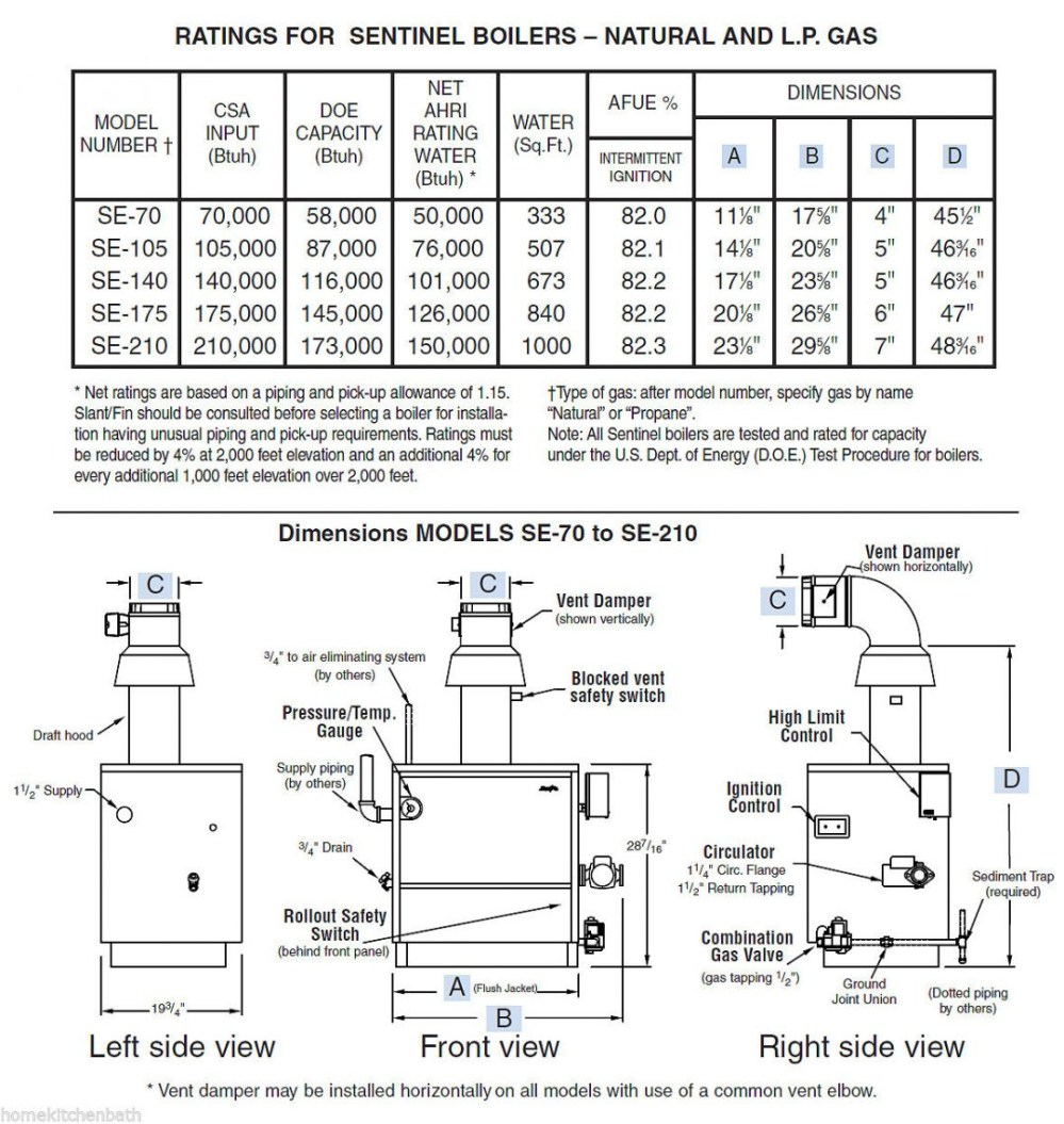 medium resolution of automatic vent damper wiring diagram collection automatic vent damper wiring diagram new sanyo car stereo