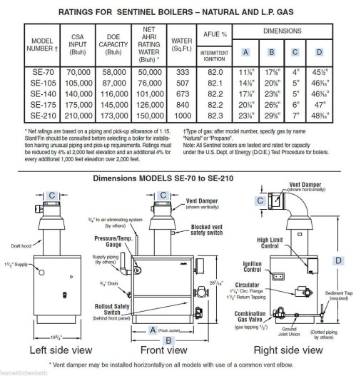 small resolution of automatic vent damper wiring diagram collection automatic vent damper wiring diagram new sanyo car stereo