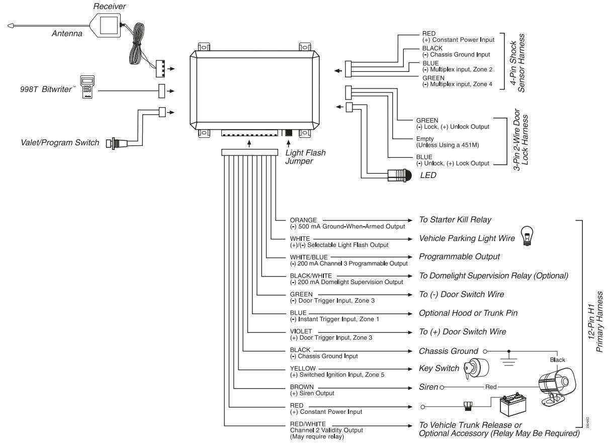 dei remote start wiring diagram 2002 mitsubishi eclipse radio starter library avital 4x03 download directed smart schematic database 10