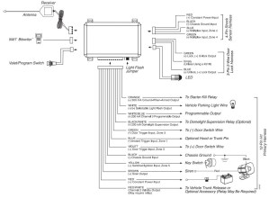 Avital 4x03 Remote Start Wiring Diagram Download | Wiring