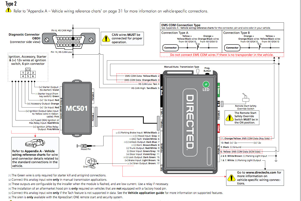 Remote Start Relay Wiring Diagram