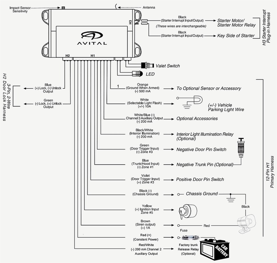Prestige Remote Starter Wiring Diagrams For Saturn