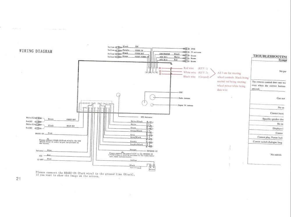 medium resolution of gmos 04 wiring diagram blog wiring diagram jvc car stereo wiring harness diagram gmos 04 wiring
