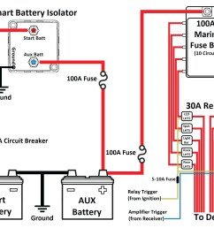 battery isolator wiring diagram manufacturers dual battery isolator wiring diagram collection boat dual battery switch [ 1920 x 1536 Pixel ]