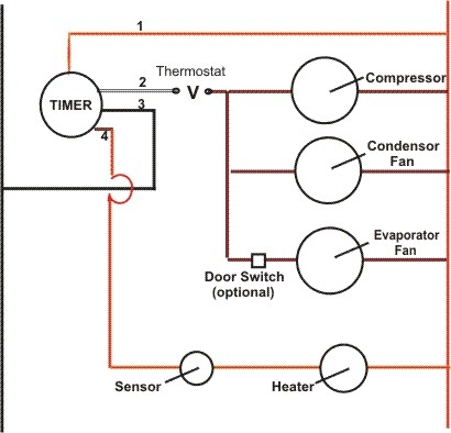 Haier Refrigerator Parts Diagram Admirable Haier ... on
