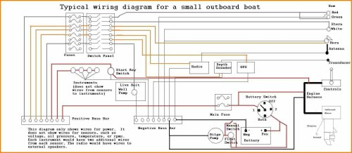 small resolution of bep marine battery switch wiring diagram download 12v switch panel wiring diagram circuit6 and boat