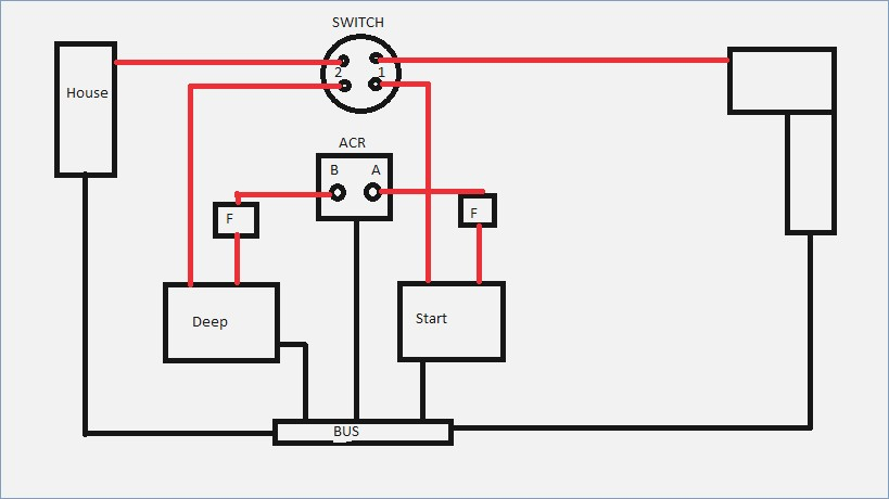 marine battery disconnect switch wiring diagram