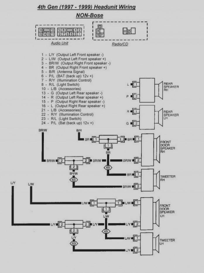 30 Blue Bird Bus Wiring Diagram - Wiring Diagram ListWiring Diagram List