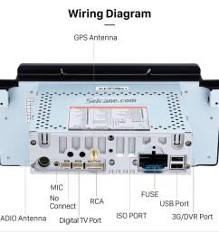 bmw x5 stereo wiring diagram download diagram car cool charming bmw x5 radio wiring diagram [ 980 x 945 Pixel ]