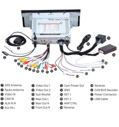 bmw x5 trailer wiring diagram collection amp wiring diagram unique cheap all in e android [ 1500 x 1500 Pixel ]