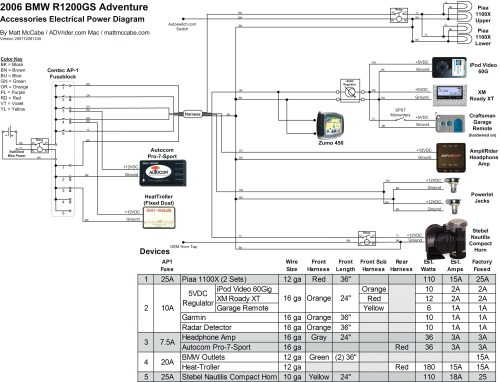 small resolution of  ford edge radiator fan wiring diagram 2001 bmw x5 trailer wiring harness wire center