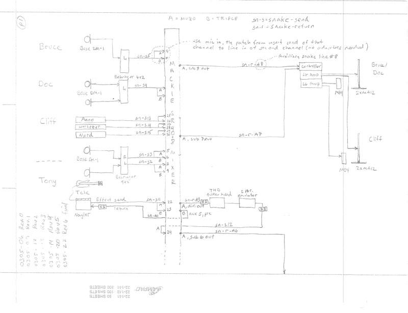 Bose Acoustimass 5 Series Ii Wiring Diagram Download