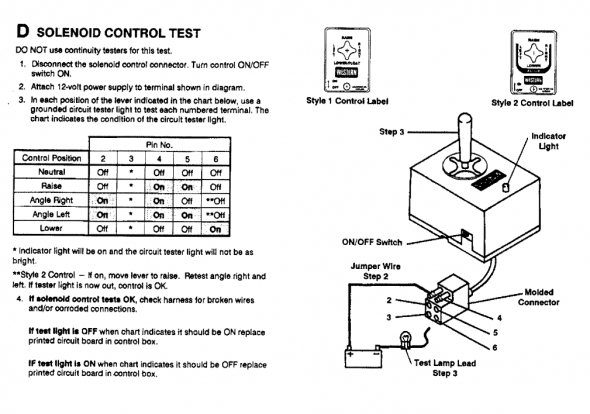 western plow controller wiring diagram 1989 ford bronco tailgate power pack schematic northman snow light boss