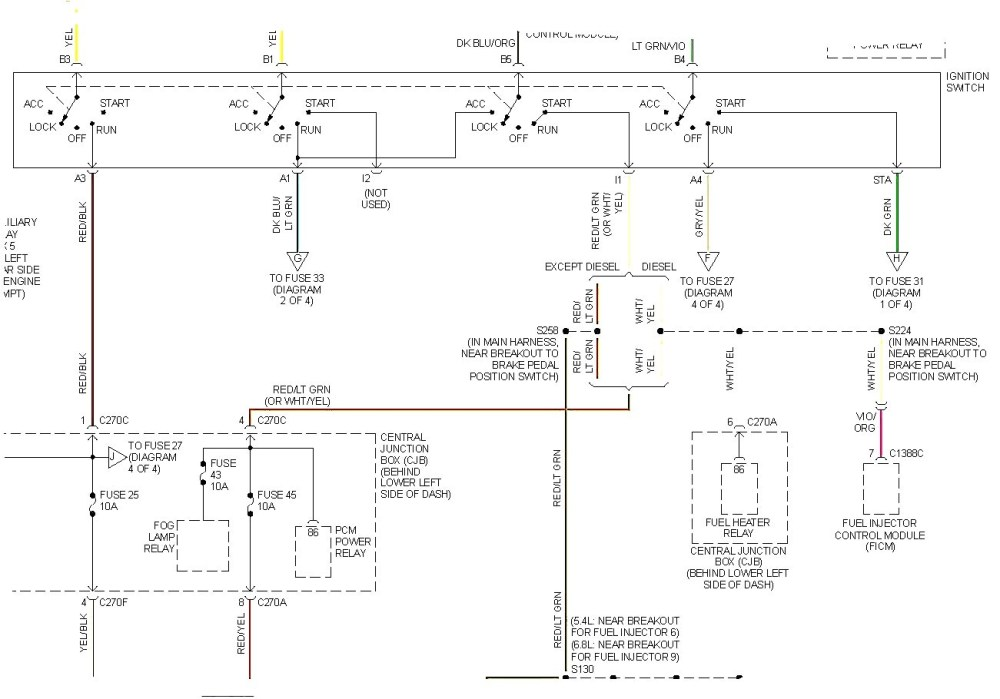 medium resolution of chevy western plow lights wiring diagram wiring library rh homemsemprefitness com boss plow wiring harness diagram