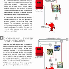 Giordon Car Alarm System Wiring Diagram Double Two Way Light Switch Bulldog Security Gallery