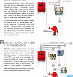 bulldog security alarm wiring diagram download wiring diagram for alarm system in car valid wiring [ 2061 x 2505 Pixel ]
