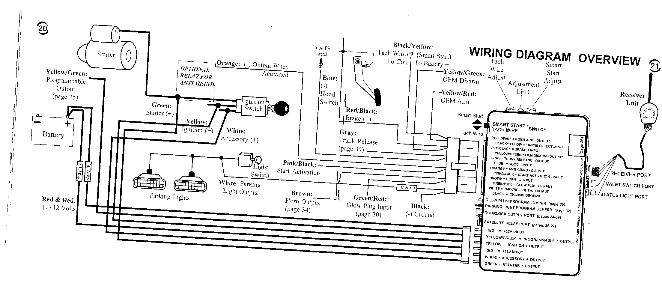 car alarm wiring diagrams free download fan speed switch diagram sample collection bulldog in club 36 volt with