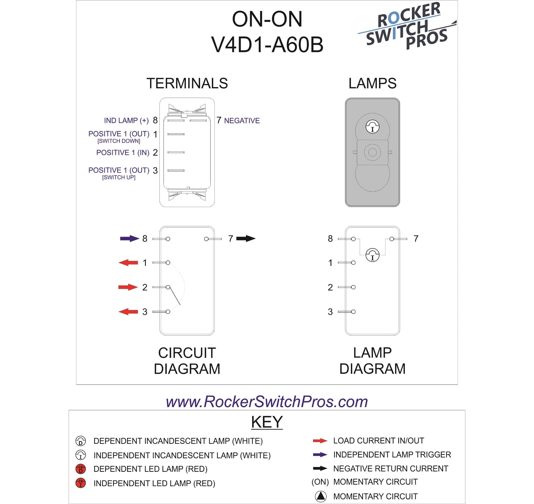 hight resolution of 3 wire spdt toggle switch wiring diagram free download