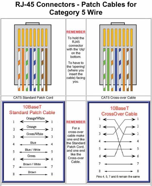 Cat 5 Connector Wiring Schematic - Schematic Diagrams
