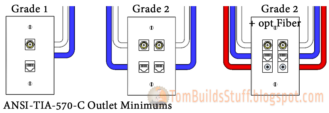 Wiring Diagram For Cat 5 E