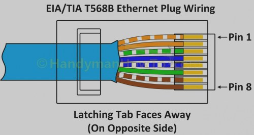 small resolution of cat 6 wiring diagram rj45 collection 27 unique cat 6 wiring diagram for telephone 66