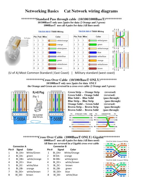 small resolution of cat5 b wiring diagram collection cat5 connector wiring diagram best cat5 plug wiring diagram gallery