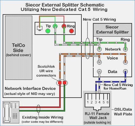 cat 5 wiring diagram australia 1995 ford ranger stereo cat5 dsl collection | sample