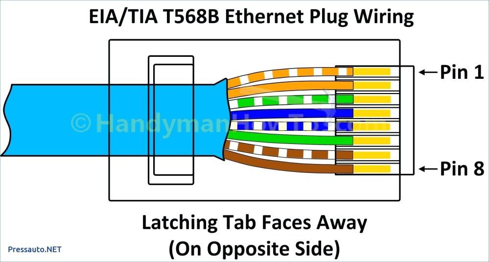 medium resolution of cat5 telephone jack wiring diagram collection rj12 telephone wiring diagram australia save cat5 telephone wiring