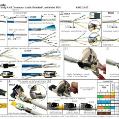 Phone Outlet Wiring Diagram For Sony Car Stereo Cat5 Telephone Jack Download