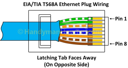 small resolution of cat6 cable wiring diagram