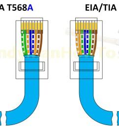 tia 568a cat5e jack wiring wiring diagram [ 1546 x 963 Pixel ]
