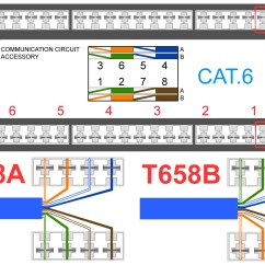 Cat6 Keystone Jack Wiring Diagram Samsung Dlp Tv Parts Collection