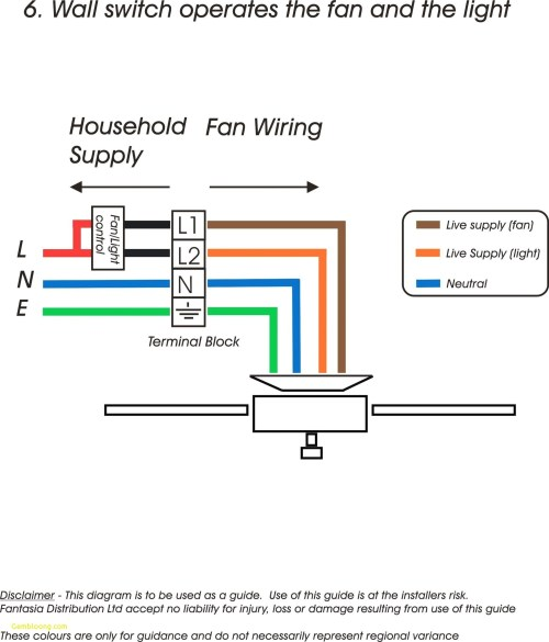 small resolution of cat6e wiring diagram download cat6e ethernet cable wiring diagram wiring diagram 17 m