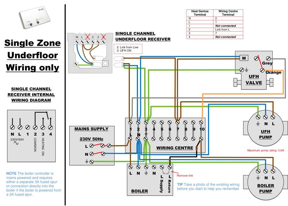 medium resolution of central boiler thermostat wiring diagram hive thermostat wiring diagram fresh boiler wiring diagram for thermostat