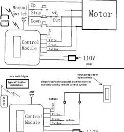 chamberlain garage door wiring diagram gallery wiring diagram sample chamberlain sensor diagram chamberlain door wiring diagrams [ 803 x 1078 Pixel ]