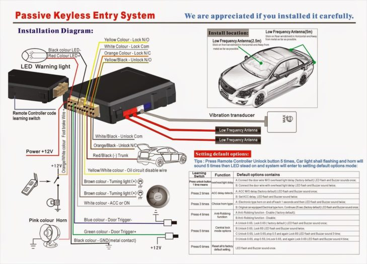 Home Security Wiring Diagram
