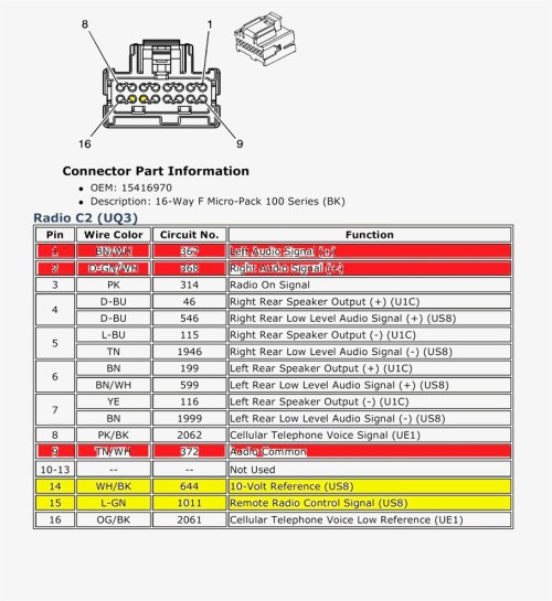 small resolution of chevy radio wiring diagram collection unique chevy radio wiring diagram 2006 silverado stereo and for