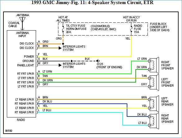 2002 ford expedition radio wiring diagram wire chevy s10 sample collection 1993 stereo diagrams