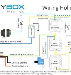 wiring clark diagram gpx22 electrical schematic wiring diagram clark tm247 wiring diagram [ 1920 x 1080 Pixel ]