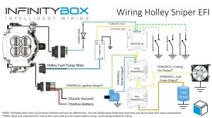 Clark forklift Ignition Switch Wiring Diagram Gallery   Wiring Diagram Sample
