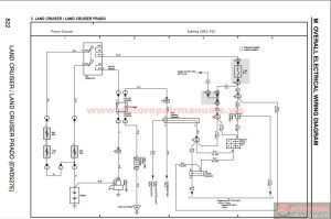 Clark forklift Ignition Switch Wiring Diagram Gallery | Wiring Diagram Sample